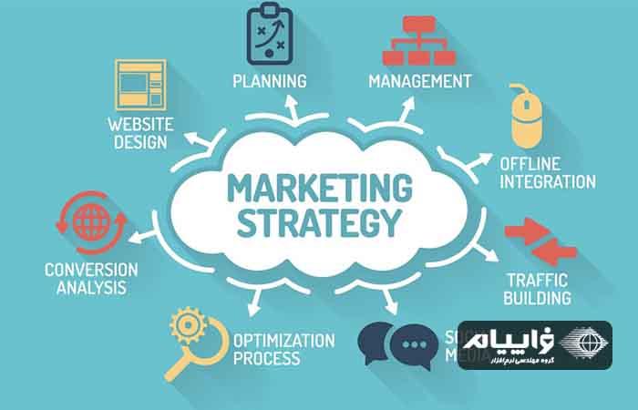 mutivation  marketing